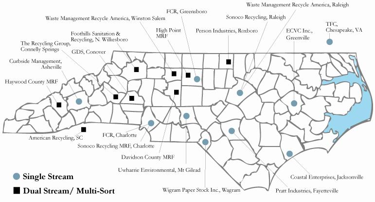 Davidson County Mrfs